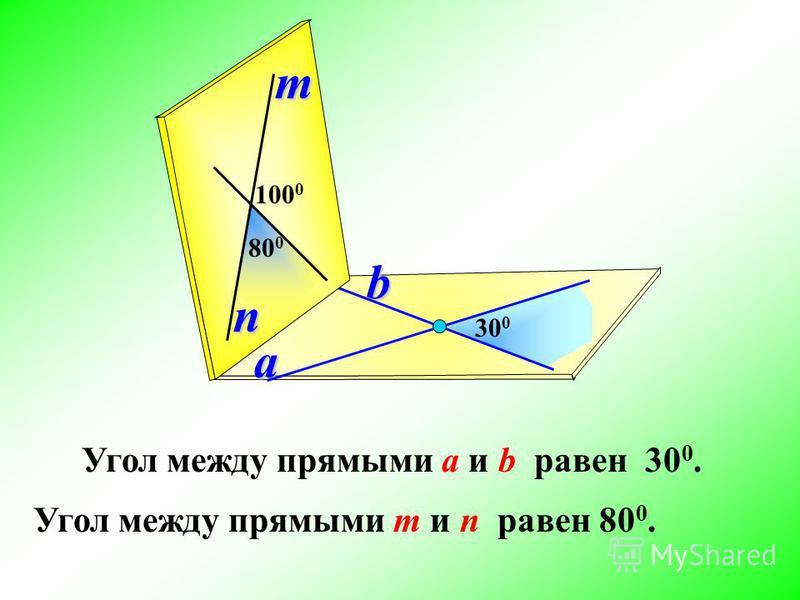 a b 30 0 n 100 0 m 800800 Угол между прямыми m и n равен 80 0. Угол между прямыми а и b равен 30 0.
