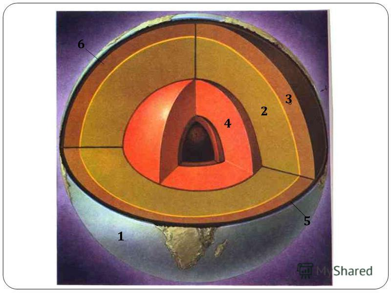 Планета изнутри… 1 задание Планета изнутри…