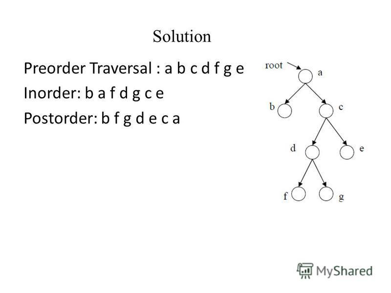 Solution Preorder Traversal : a b c d f g e Inorder: b a f d g c e Postorder: b f g d e c a