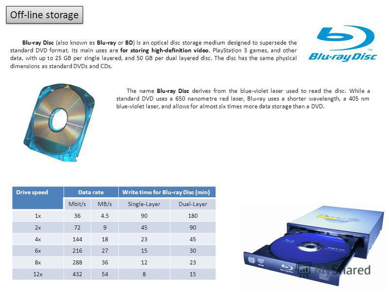 Off-line storage Blu-ray Disc (also known as Blu-ray or BD) is an optical disc storage medium designed to supersede the standard DVD format. Its main uses are for storing high-definition video, PlayStation 3 games, and other data, with up to 25 GB pe
