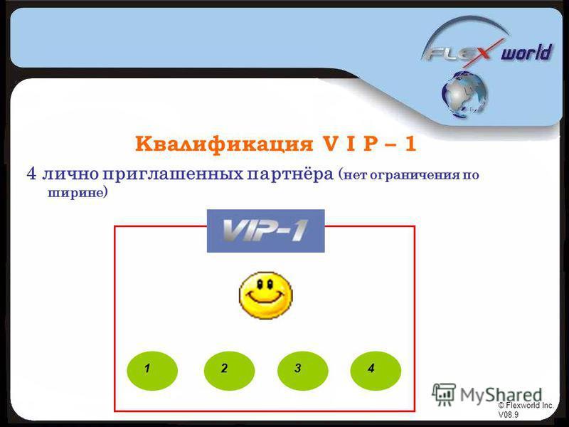 © Flexworld Inc. V08.9 Квалификация V I P – 1 4 лично приглашенных партнёра (нет ограничения по ширине) 4123