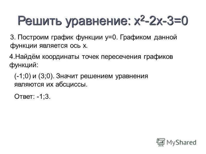 Решить уравнение: х 2 -2 х-3=0 3. Построим график функции у=0. Графиком данной функции является ось х. 4.Найдём координаты точек пересечения графиков функций: (-1;0) и (3;0). Значит решением уравнения являются их абсциссы. Ответ: -1;3.