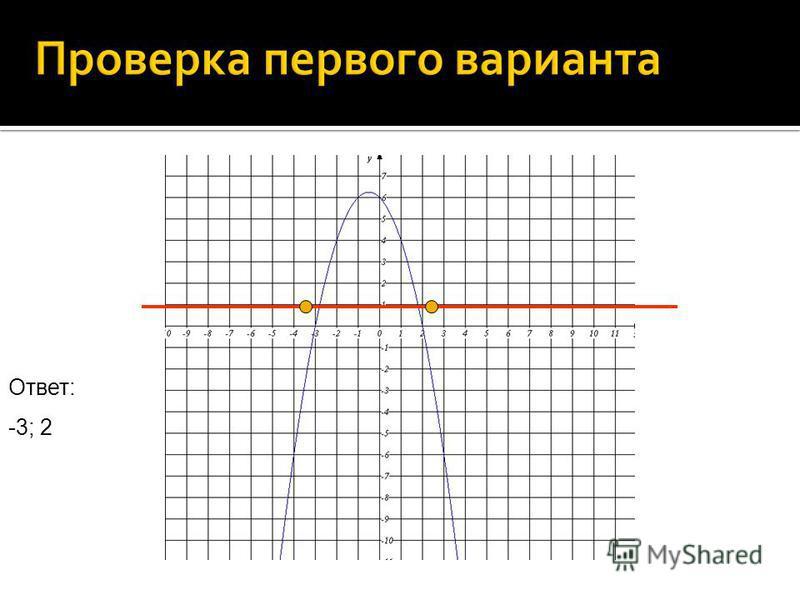 Ответ: -3; 2