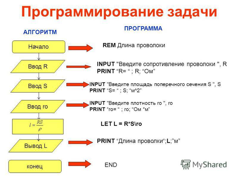 Программирование задачи REM Длина проволоки INPUT
