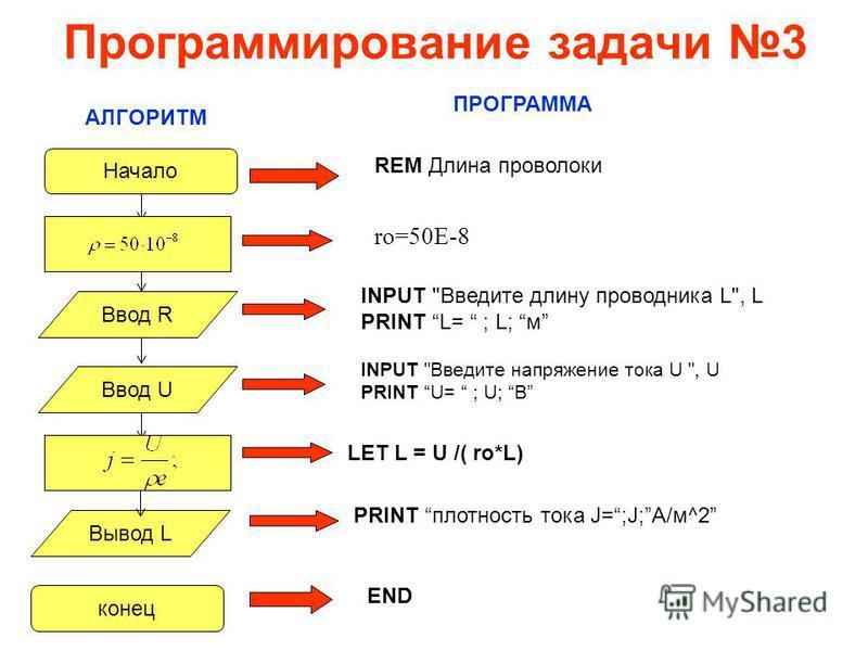 Программирование задачи 3 REM Длина проволоки INPUT
