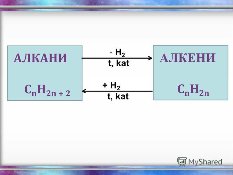 Порівняльна таблиця п/пНазва Клас вуглеводню Загальна формула БудоваХімічні властивості Якісне визначення 1. СН 4 метанметан Насичені, алкани С n H 2n+2 тетраедр одинарні звязки Реакції заміщення: СН 4 +Cl 2СН 3 Cl+НCl Горіння: СН 4 +2O 2 СО 2 +2Н 2