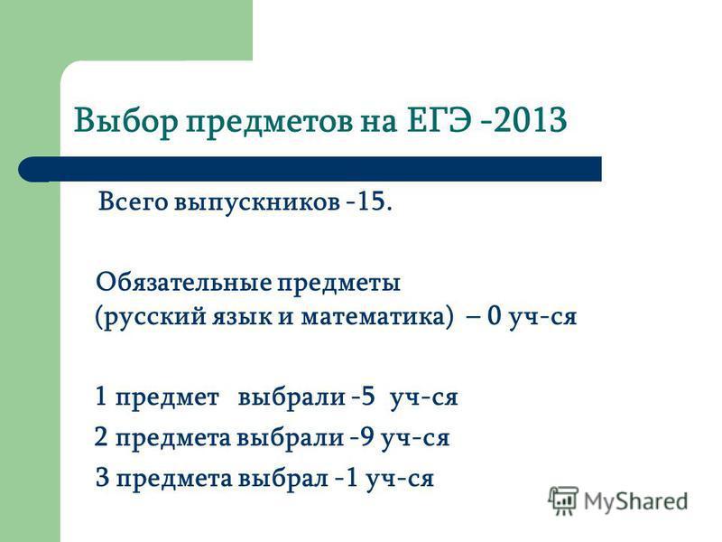 Выбор предметов на ЕГЭ -2013 Всего выпускников -15. Обязательные предметы (русский язык и математика) – 0 уч-ся 1 предмет выбрали -5 уч-ся 2 предмета выбрали -9 уч-ся 3 предмета выбрал -1 уч-ся