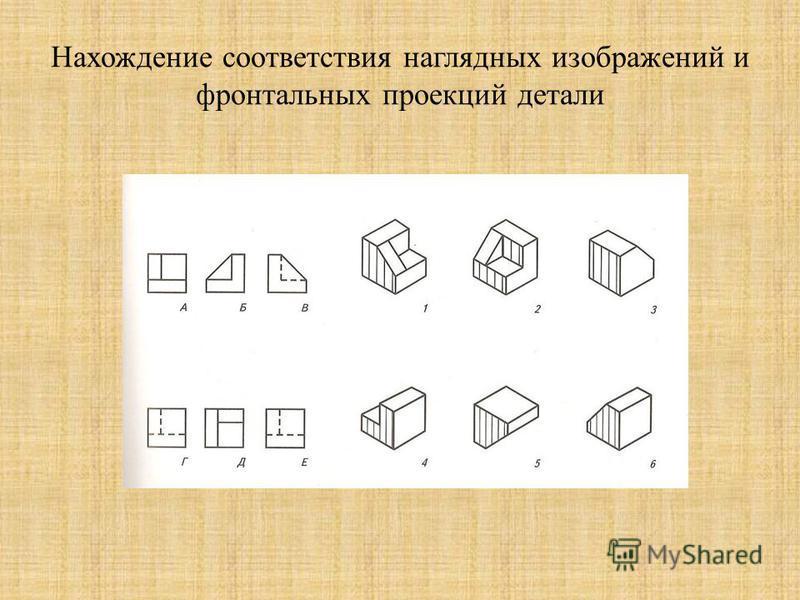 Нахождение соответствия наглядных изображений и фронтальных проекций детали