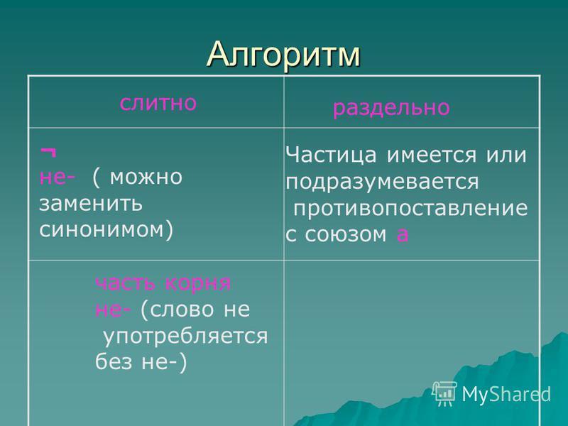 Алгоритм слитно раздельно ¬ не- ( можно заменить синонимом) часть корня не- (слово не употребляется без не-) Частица имеется или подразумевается противопоставление с союзом а