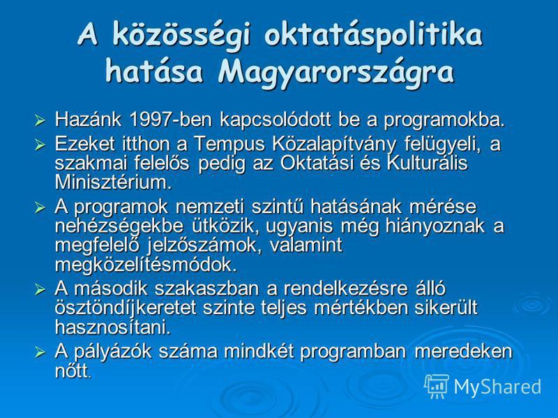 A közösségi oktatáspolitika hatása Magyarországra Hazánk 1997-ben kapcsolódott be a programokba. Hazánk 1997-ben kapcsolódott be a programokba. Ezeket itthon a Tempus Közalapítvány felügyeli, a szakmai felelős pedig az Oktatási és Kulturális Miniszté