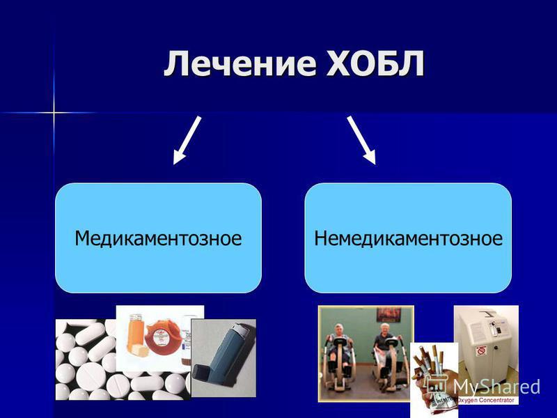 Лечение ХОБЛ Медикаментозное Немедикаментозное