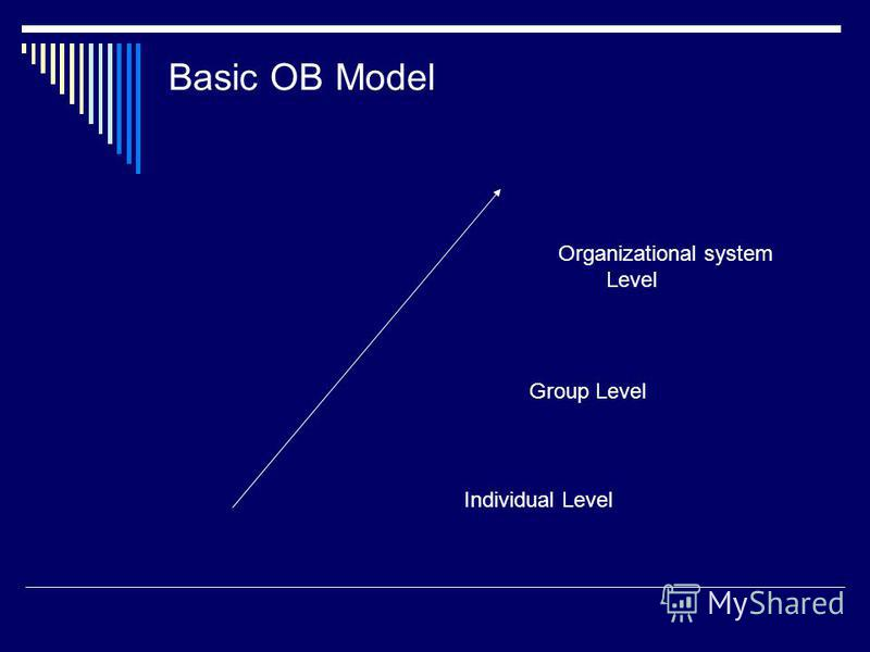 Basic OB Model Individual Level Group Level Organizational system Level