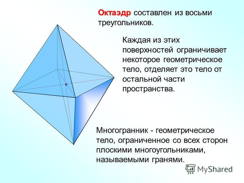 Октаэдр Октаэдр составлен из восьми треугольников. Многогранник - геометрическое тело, ограниченное со всех сторон плоскими многоугольниками, называемыми гранями. Каждая из этих поверхностей ограничивает некоторое геометрическое тело, отделяет это те