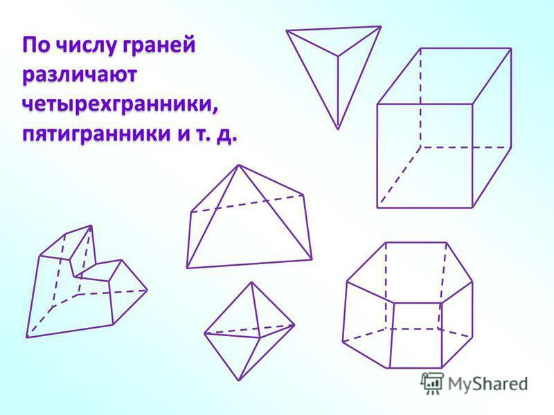По числу граней различают четырехгранники, пятигранники и т. д.