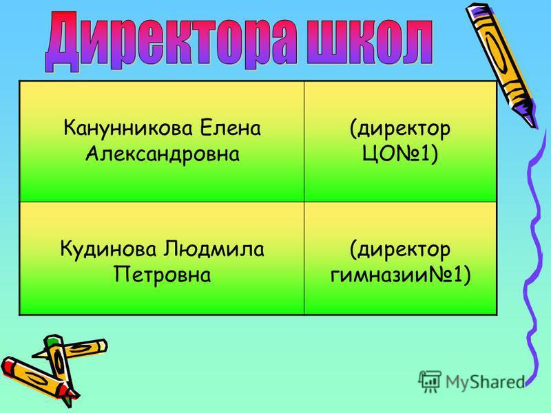 Канунникова Елена Александровна (директор ЦО1) Кудинова Людмила Петровна (директор гимназии1)
