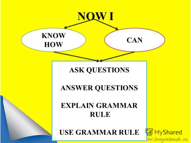 NOW I KNOW HOW CAN ASK QUESTIONS ANSWER QUESTIONS EXPLAIN GRAMMAR RULE USE GRAMMAR RULE