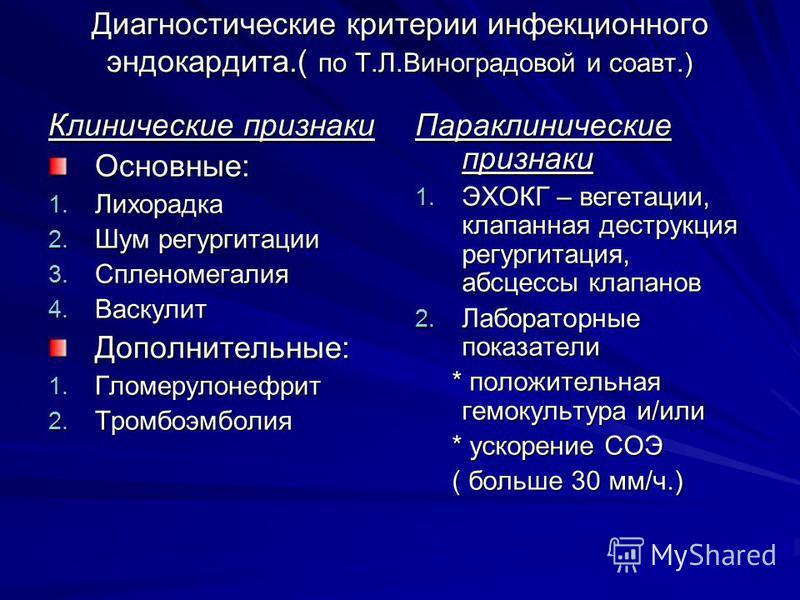 Диагностические критерии инфекционного эндокардита.( по Т.Л.Виноградовой и соавт.) Клинические признаки Основные: 1. Лихорадка 2. Шум регургитации 3. Спленомегалия 4. Васкулит Дополнительные: 1. Гломерулонефрит 2. Тромбоэмболия Параклинические призна