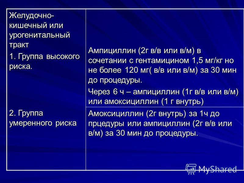 Желудочно- кишечный или урогенитальный тракт 1. Группа высокого риска. 2. Группа умеренного риска Ампициллин (2 г в/в или в/м) в сочетании с гентамицином 1,5 мг/кг но не более 120 мг( в/в или в/м) за 30 мин до процедуры. Через 6 ч – ампициллин (1 г в