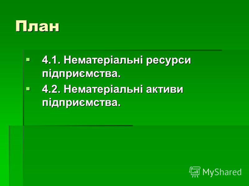 План 4.1. Нематеріальні ресурси підприємства. 4.1. Нематеріальні ресурси підприємства. 4.2. Нематеріальні активи підприємства. 4.2. Нематеріальні активи підприємства.