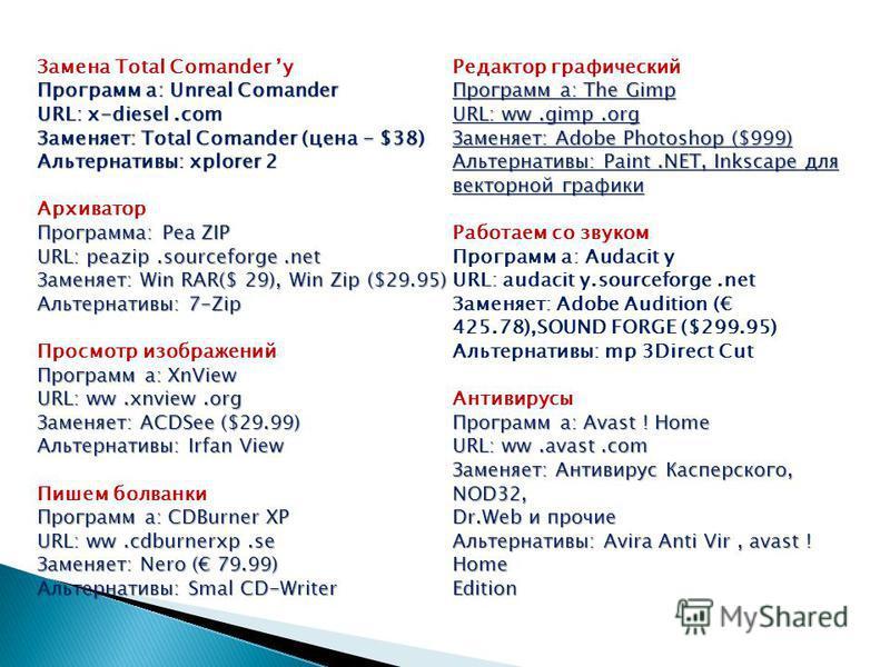 Замена Total Comander у Программ а: Unreal Comander URL: x-diesel.com Заменяет: Total Comander (цена - $38) Альтернативы: xplorer 2 Архиватор Программа: Pea ZIP URL: peazip.sourceforge.net Заменяет: Win RAR($ 29), Win Zip ($29.95) Альтернативы: 7Zip