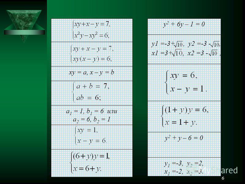 6 xy = a, x – y = b a 1 = 1, b 1 = 6 или a 2 = 6, b 2 = 1 y 2 + 6y – 1 = 0 y 2 + y – 6 = 0 y 1 =-3, y 2 =2, x 1 =-2, x 2 =3. y1 =-3+, y2 =-3 -, x1 =3+, x2 =3 -,