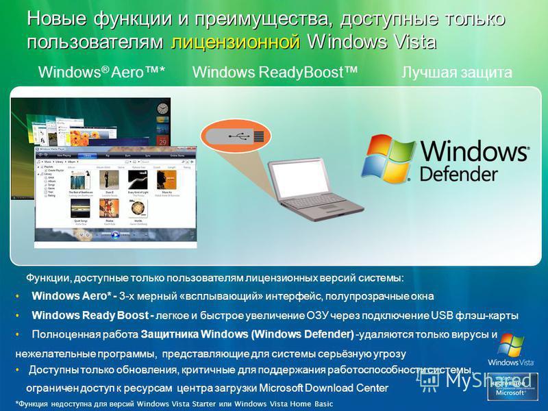 Новые функции и преимущества, доступные только пользователям лицензионной Windows Vista Windows ® Aero*Windows ReadyBoost Лучшая защита * Функция недоступна для версий Windows Vista Starter или Windows Vista Home Basic Функции, доступные только польз