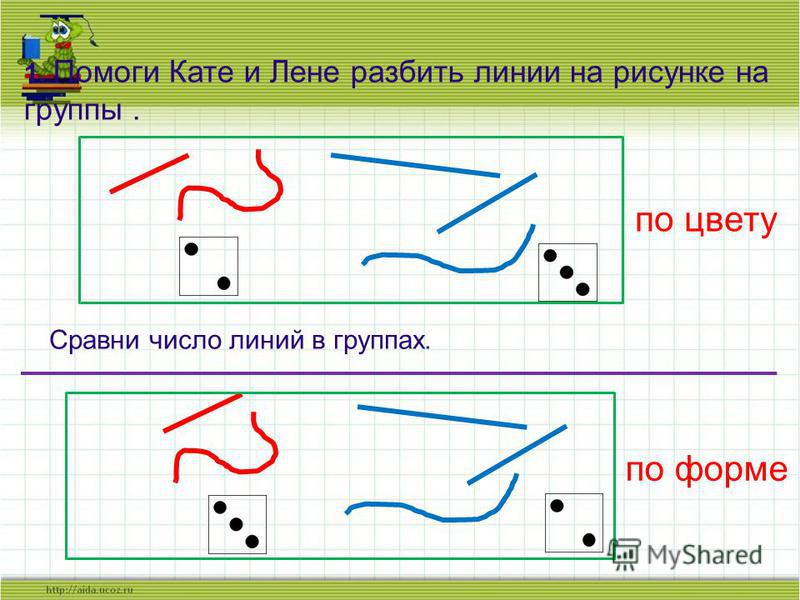 1. Помоги Кате и Лене разбить линии на рисунке на группы. по цвету по форме Сравни число линий в группах.