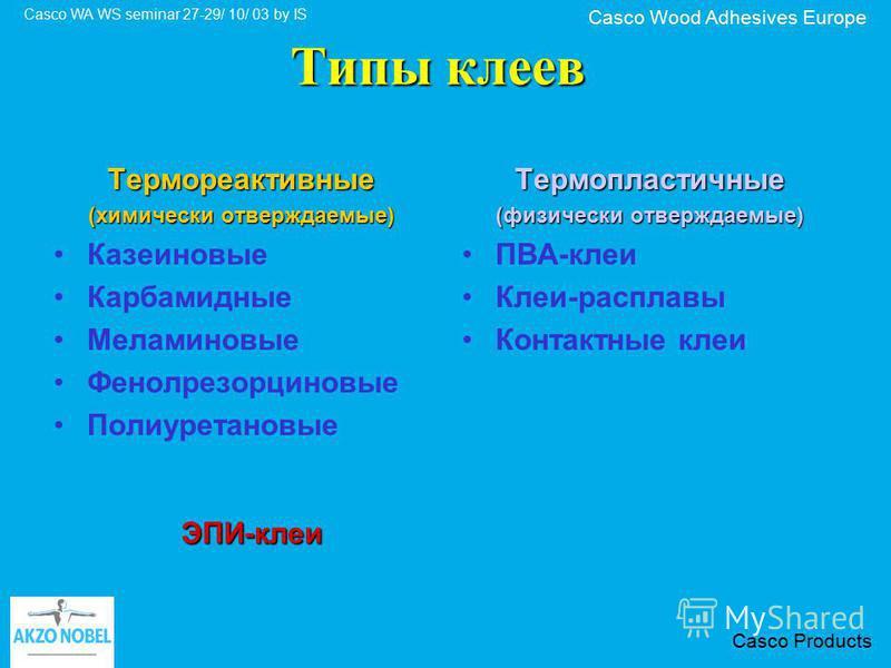 Casco Wood Adhesives Europe Casco WA WS seminar 27-29/ 10/ 03 by IS Casco Products Типы клеев Термореактивные (химически отверждаемые) Казеиновые Карбамидные Меламиновые Фенолрезорциновые Полиуретановые Термопластичные (физически отверждаемые) ПВА-кл