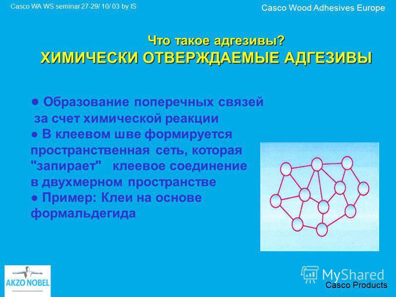 Casco Wood Adhesives Europe Casco WA WS seminar 27-29/ 10/ 03 by IS Casco Products Что такое адгезивы? ХИМИЧЕСКИ ОТВЕРЖДАЕМЫЕ АДГЕЗИВЫ Образование поперечных связей за счет химической реакции В клеевом шве формируется пространственная сеть, которая