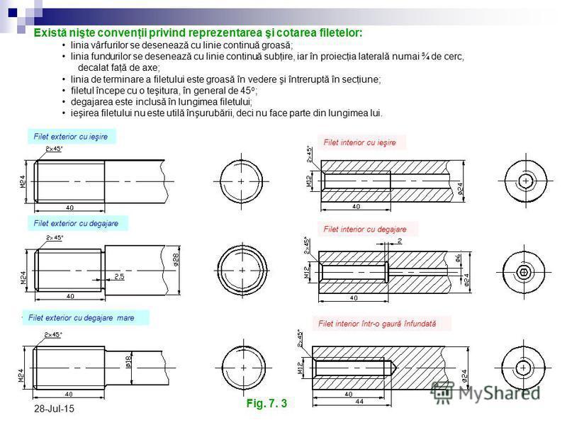 4 28-Jul-15 Există nişte convenţii privind reprezentarea şi cotarea filetelor: linia vârfurilor se desenează cu linie continuă groasă; linia fundurilor se desenează cu linie continuă subţire, iar în proiecţia laterală numai ¾ de cerc, decalat faţă de