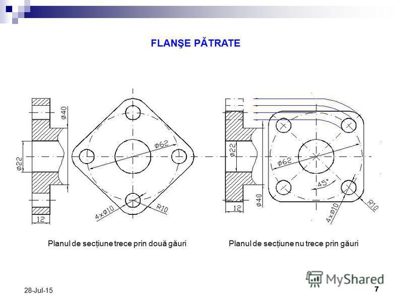 7 28-Jul-15 FLANŞE PĂTRATE Planul de secţiune trece prin două găuriPlanul de secţiune nu trece prin găuri