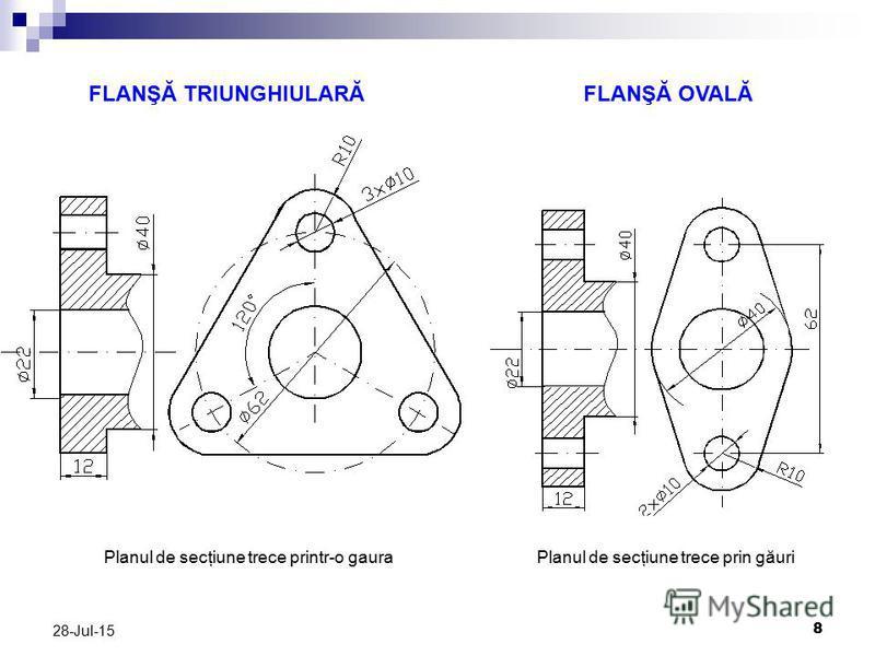 8 28-Jul-15 FLANŞĂ TRIUNGHIULARĂFLANŞĂ OVALĂ Planul de secţiune trece printr-o gauraPlanul de secţiune trece prin găuri