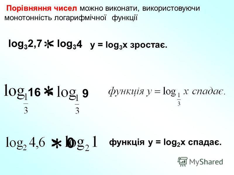 log 3 2,7 4 < можно виконати, використовуючи монотонність логарифмічної функції Порівняння чисел у = log 3 x зростає. 16 9 < 0> функція у = log 2 x спадає.
