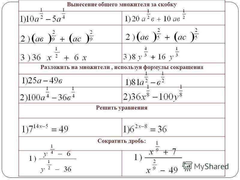 Вынесение общего множителя за скобку Разложить на множители, используя формулы сокращения Решить уравнения Сократить дробь:
