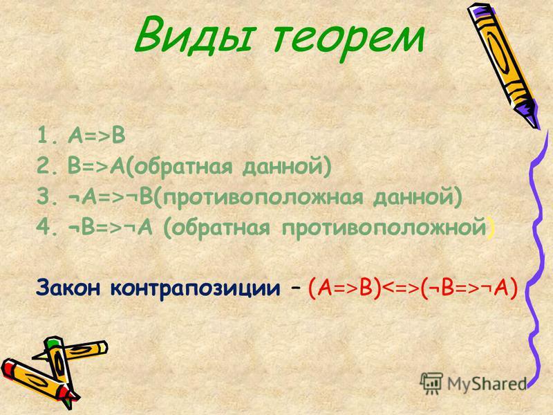 Виды теорем 1. А => В 2. В => А(обратная данной) 3.¬А =>¬ В(противоположная данной) 4.¬В =>¬ А (обратная противоположной) Закон контрапозиции – (А => В) (¬В =>¬ А)
