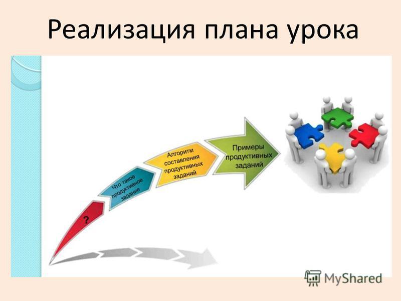 Реализация плана урока