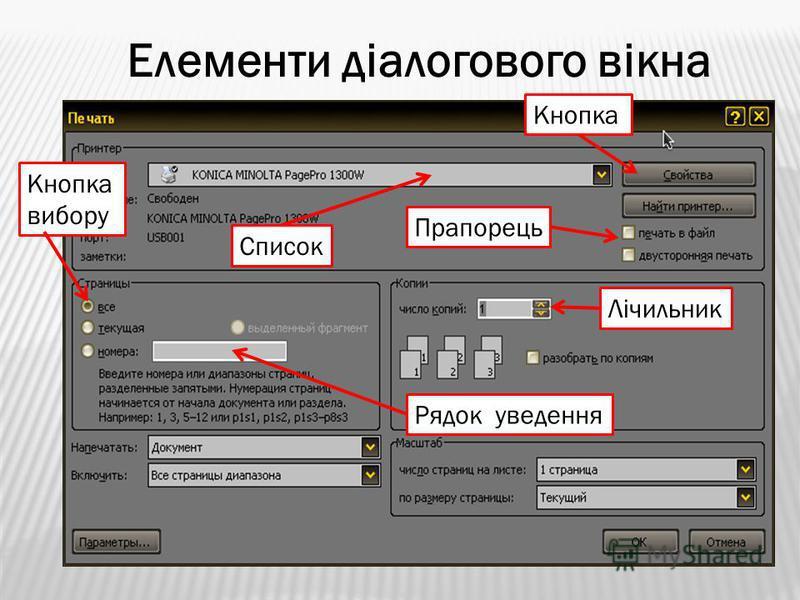 Елементи діалогового вікна Кнопка Кнопка вибору Прапорець Лічильник Список Рядок уведення