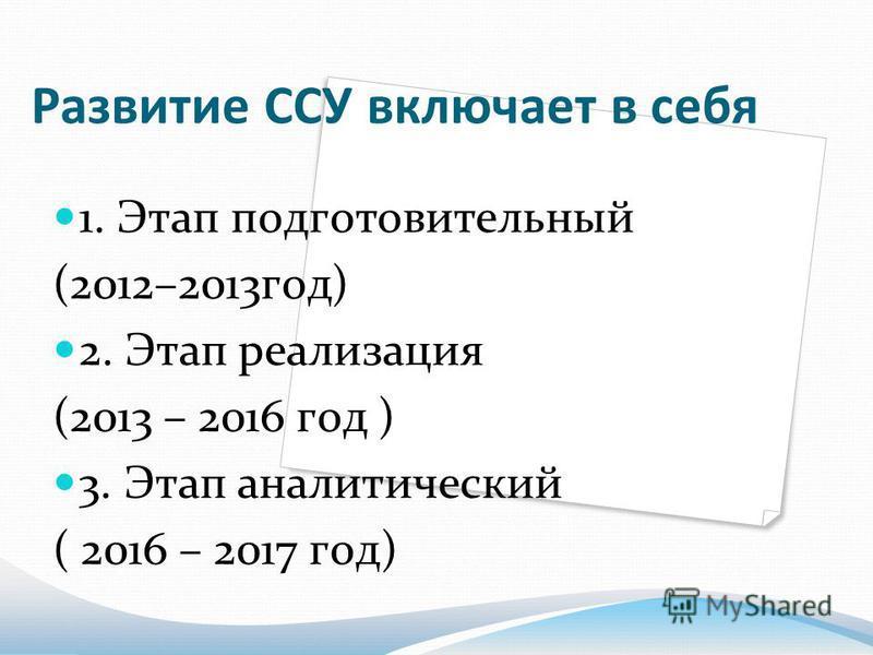 Развитие ССУ включает в себя 1. Этап подготовительный (2012–2013 год) 2. Этап реализация (2013 – 2016 год ) 3. Этап аналитический ( 2016 – 2017 год)
