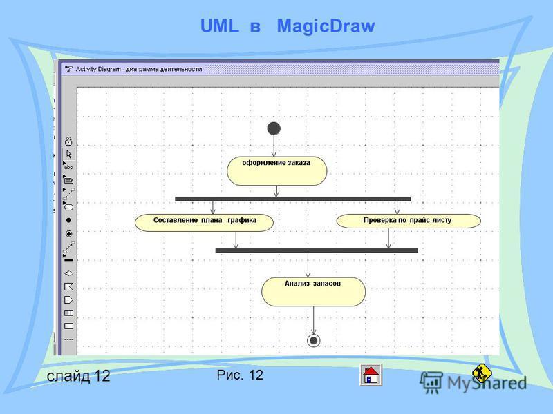 UML в MagicDraw слайд 12 Рис. 12