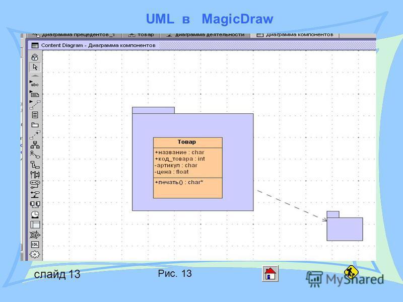 UML в MagicDraw слайд 13 Рис. 13