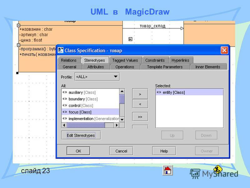UML в MagicDraw слайд 23