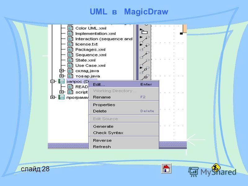 UML в MagicDraw слайд 28