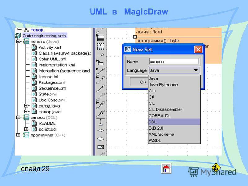 UML в MagicDraw слайд 29