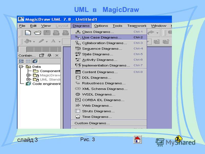 UML в MagicDraw слайд 3 Рис. 3
