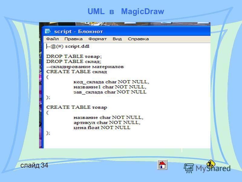 UML в MagicDraw слайд 34