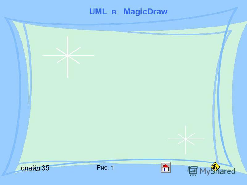 UML в MagicDraw слайд 35 Рис. 1