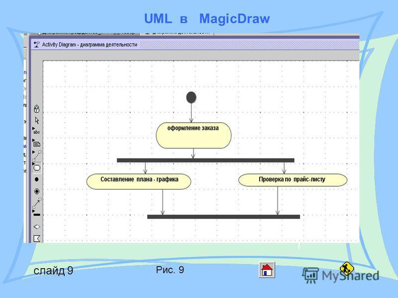 UML в MagicDraw слайд 9 Рис. 9