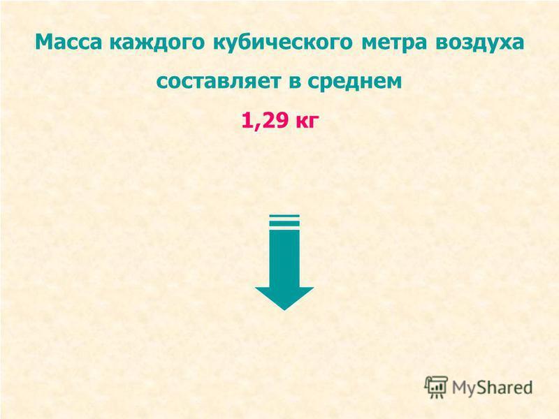 Масса каждого кубического метра воздуха составляет в среднем 1,29 кг