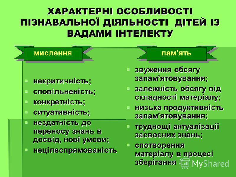 ХАРАКТЕРНІ ОСОБЛИВОСТІ ПІЗНАВАЛЬНОЇ ДІЯЛЬНОСТІ ДІТЕЙ ІЗ ВАДАМИ ІНТЕЛЕКТУ некритичність; некритичність; сповільненість; сповільненість; конкретність; конкретність; ситуативність; ситуативність; нездатність до переносу знань в досвід, нові умови; незда