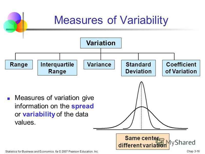 Statistics for Business and Economics, 6e © 2007 Pearson Education, Inc. Chap 3-16 Same center, different variation Measures of Variability Variation Variance Standard Deviation Coefficient of Variation RangeInterquartile Range Measures of variation